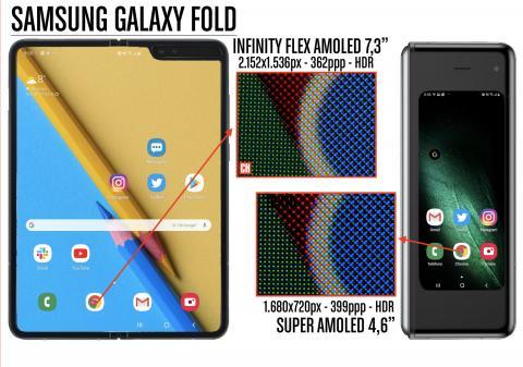 Galaxy Fold Pixel