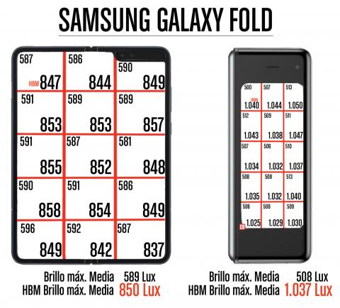 Brillo Galaxy Fold
